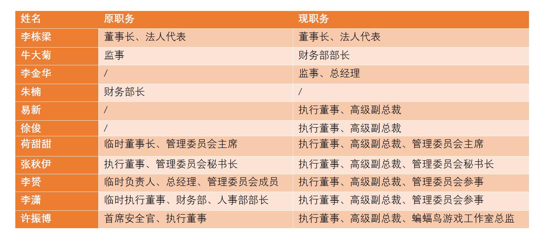 南通伍林堂文化传播有限公司2018年中重组  第2张