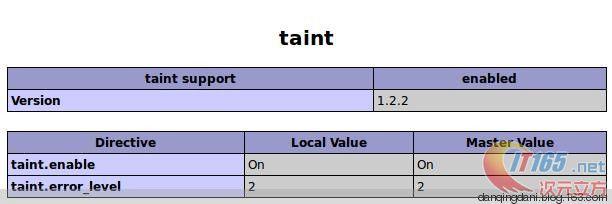 PHPTaint-检测xss/sqli/shell注入的php扩展模块