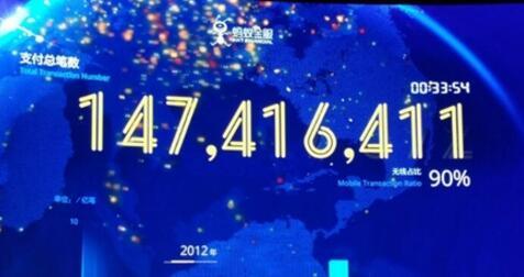 双11大数据:支付宝一秒处理12万笔交易