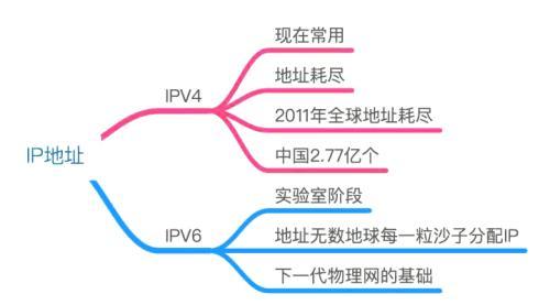 我司部署IPv6实现产品全覆盖,领先南通互联网行业